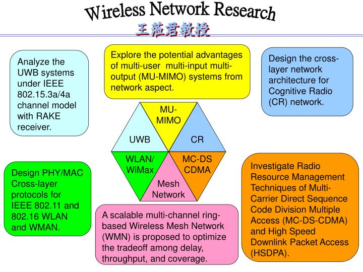 Wireless Network Research