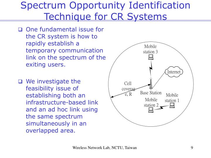 Spectrum Opportunity Identification Technique for CR Systems