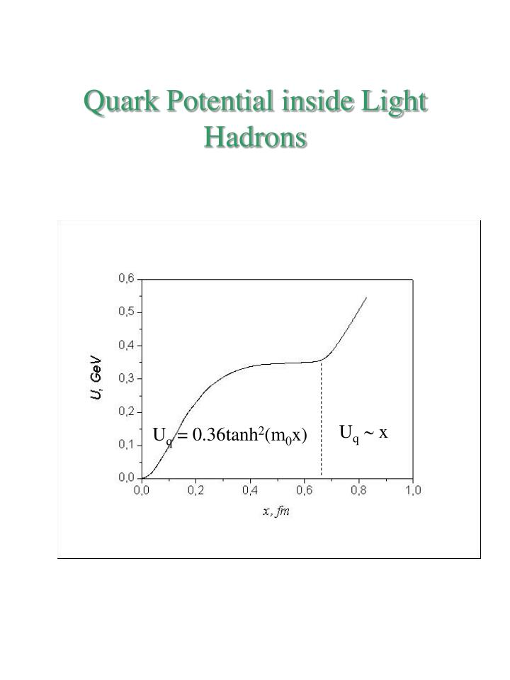 Quark Potential inside Light Hadrons