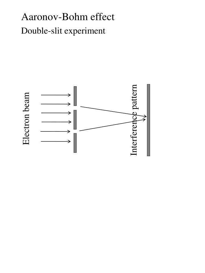 Aaronov-Bohm effect