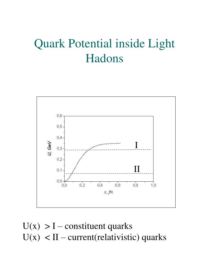 Quark Potential inside Light Hadons