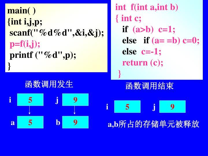 int  f(int a,int b)