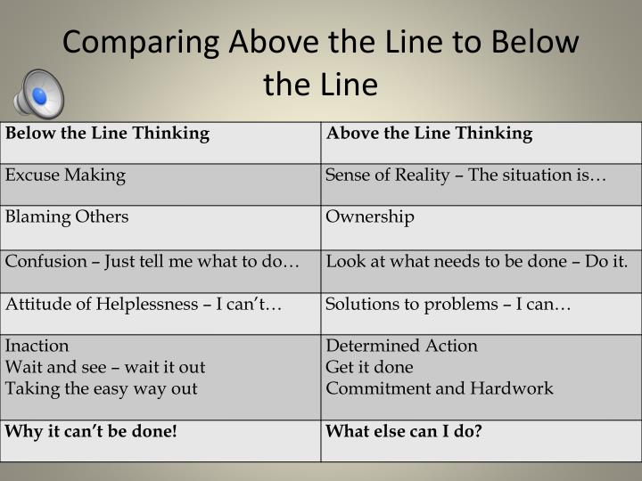 Comparing Above the Line to Below the Line