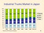 industrial trucks market in japan1