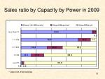 sales ratio by capacity by power in 2009