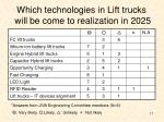 which technologies in lift trucks will be come to realization in 2025
