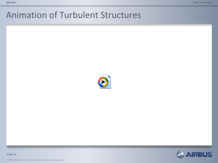 Animation of Turbulent Structures