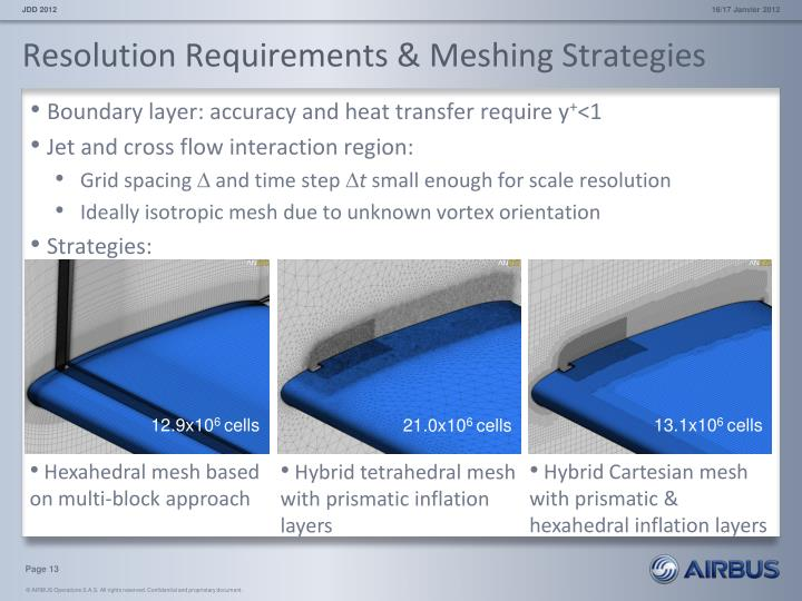 Resolution Requirements & Meshing Strategies
