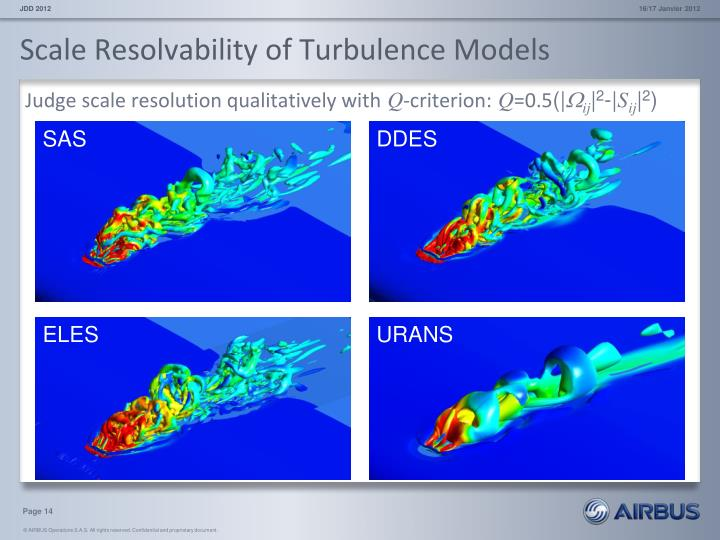 Scale Resolvability of Turbulence Models