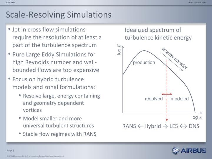 Scale-Resolving Simulations