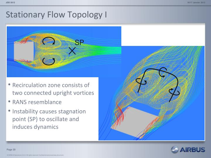 Stationary Flow Topology I