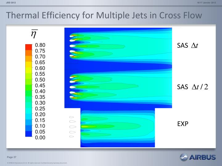 Thermal Efficiency for Multiple Jets in Cross Flow