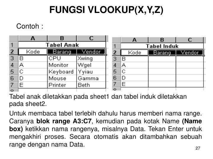 FUNGSI VLOOKUP(X,Y,Z)