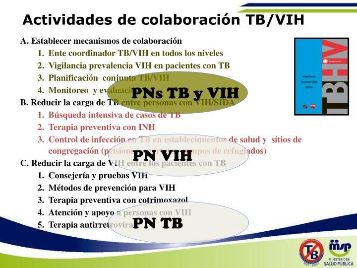Actividades de colaboración TB/VIH