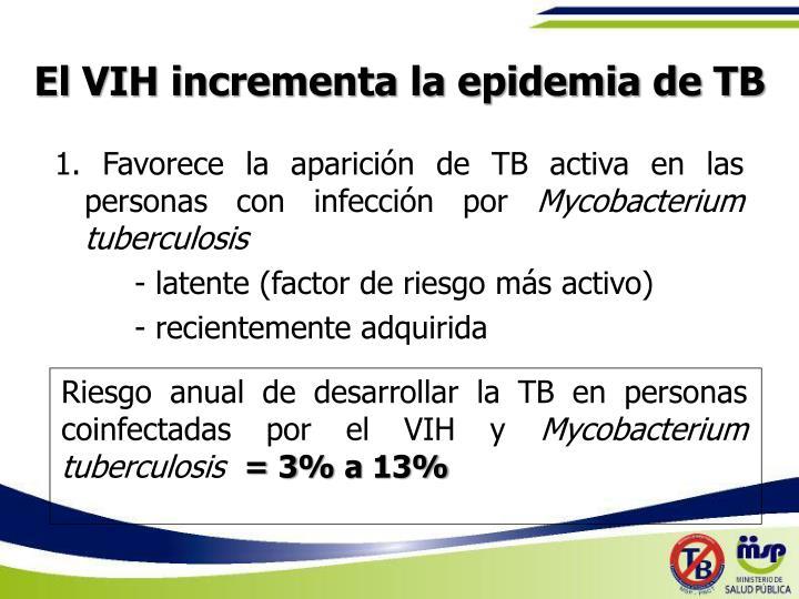 El VIH incrementa la epidemia de TB