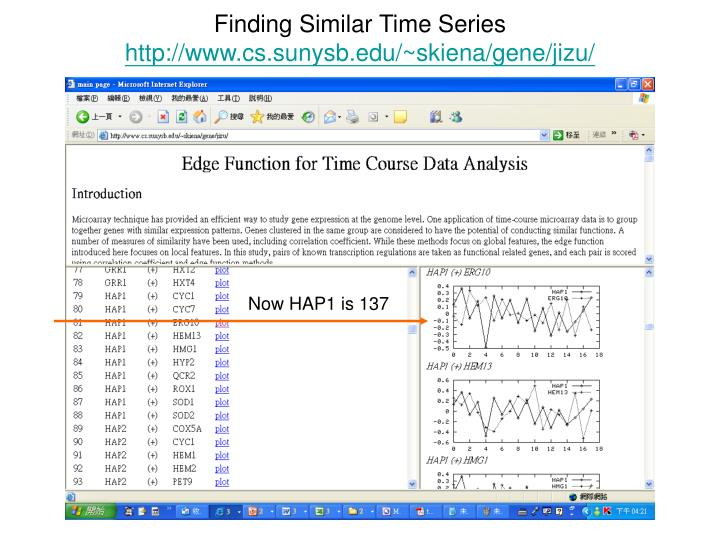 Finding Similar Time Series
