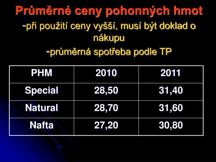 Průměrné ceny pohonných hmot