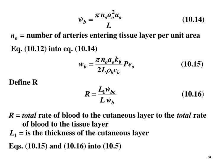 = number of arteries entering tissue layer per unit area