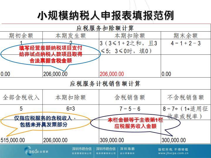 小规模纳税人申报表填报范例