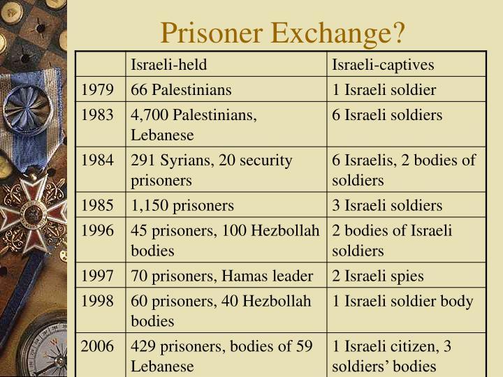 Prisoner Exchange?