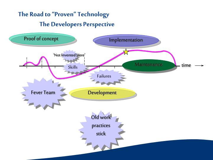 "The Road to ""Proven"" Technology"