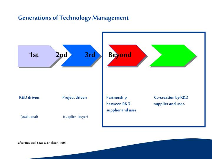 Generations of Technology Management