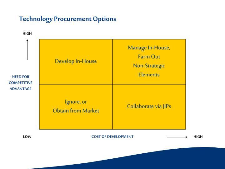 Technology Procurement Options