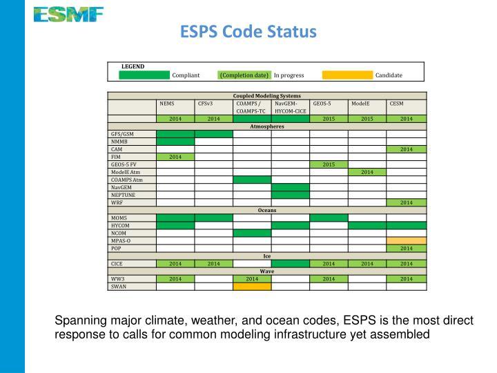 ESPS Code Status