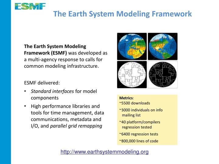 The Earth System Modeling Framework