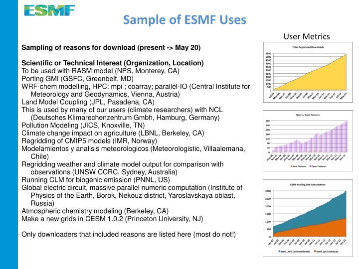 Sample of ESMF Uses