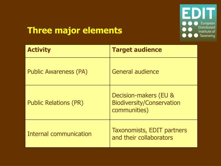 Three major elements