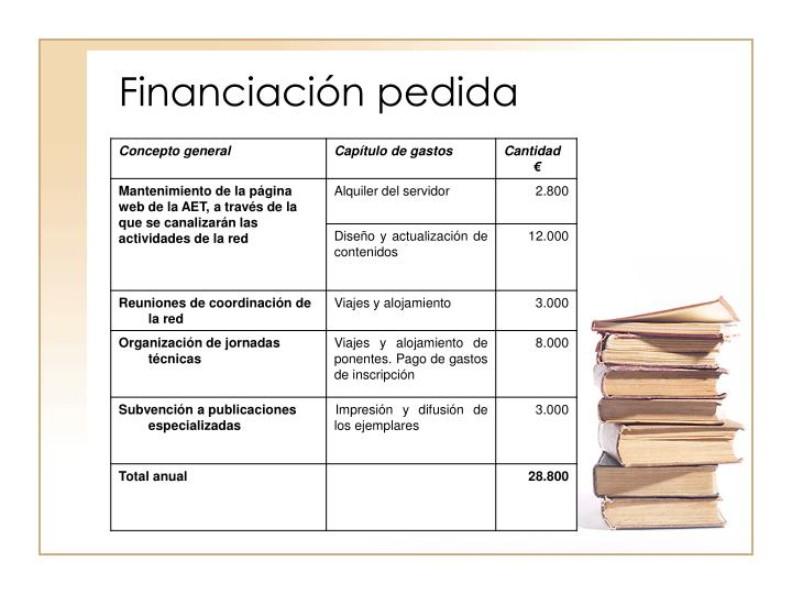 Financiación pedida