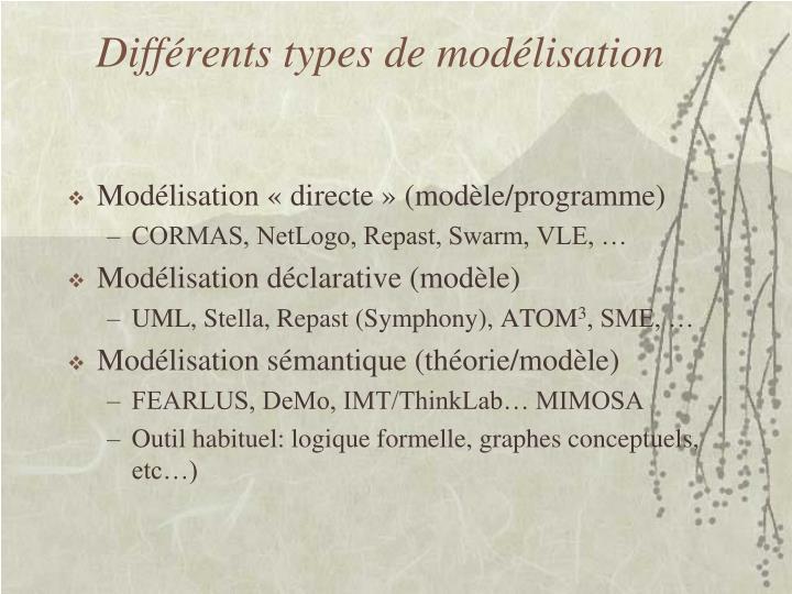 Différents types de modélisation