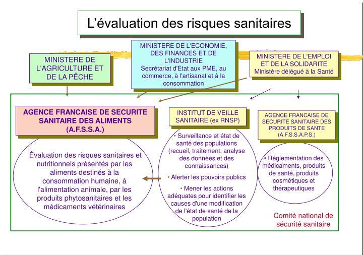 L'évaluation des risques sanitaires