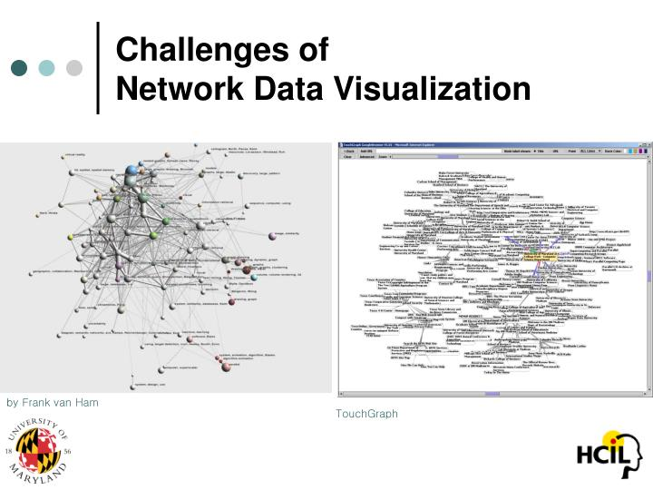 Challenges of network data visualization