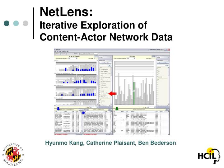 Netlens iterative exploration of content actor network data