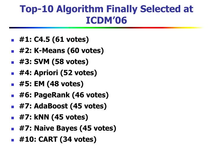 Top-10 Algorithm Finally Selected at ICDM'06