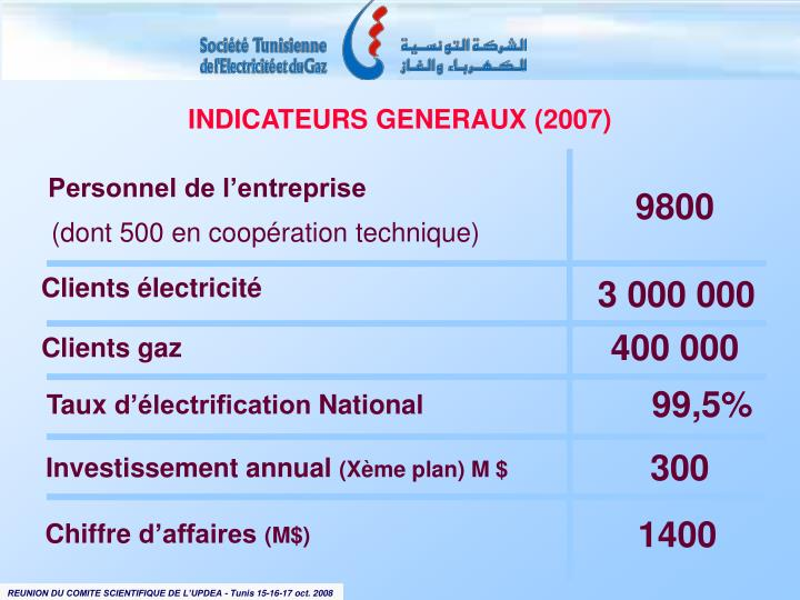 INDICATEURS GENERAUX (2007)