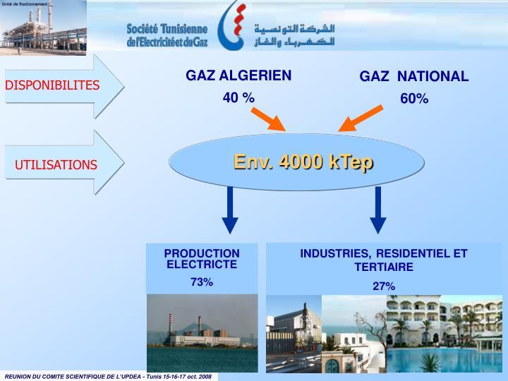 GAZ ALGERIEN