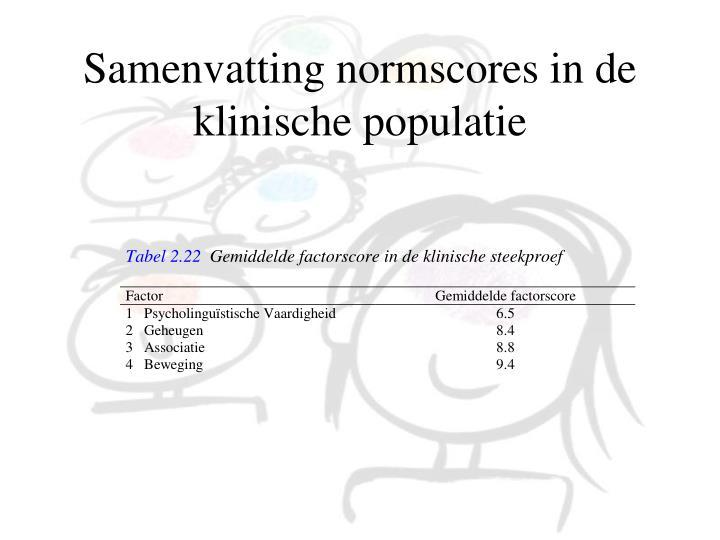Samenvatting normscores in de klinische populatie