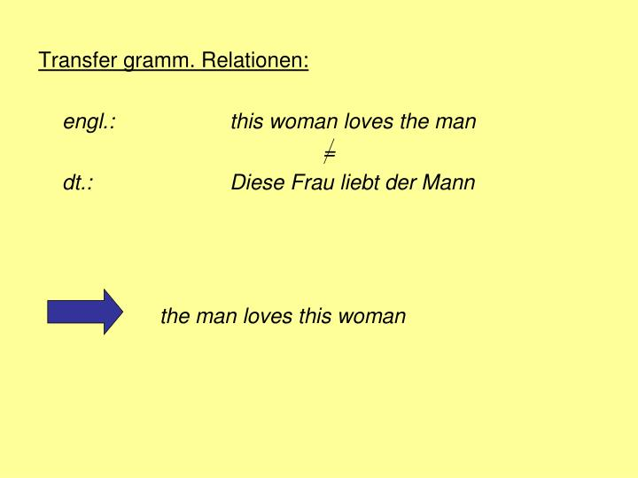 Transfer gramm. Relationen:
