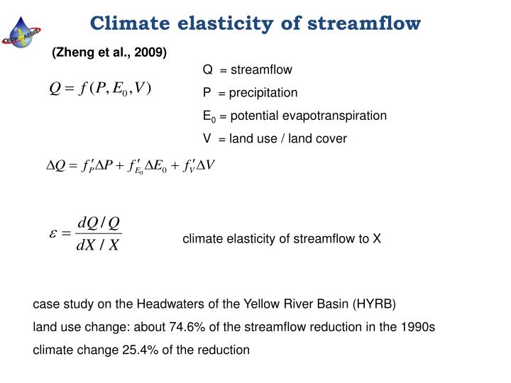 Climate elasticity of streamflow