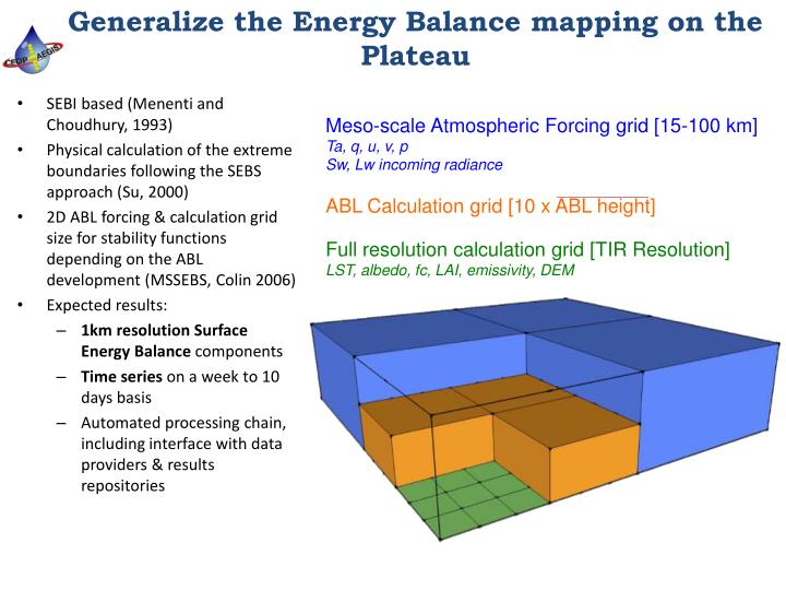Generalize the Energy Balance mapping on the Plateau