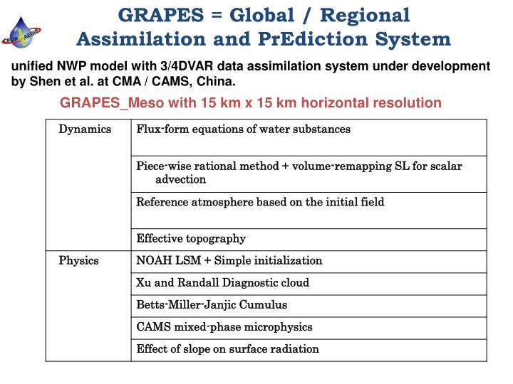 GRAPES = Global / Regional
