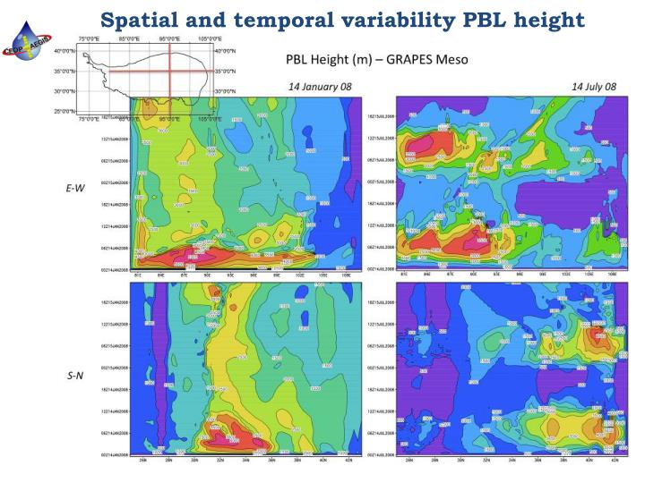 Spatial and temporal variability PBL height