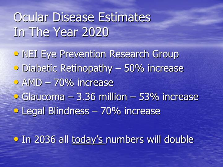 Ocular Disease Estimates