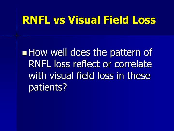 RNFL vs Visual Field Loss