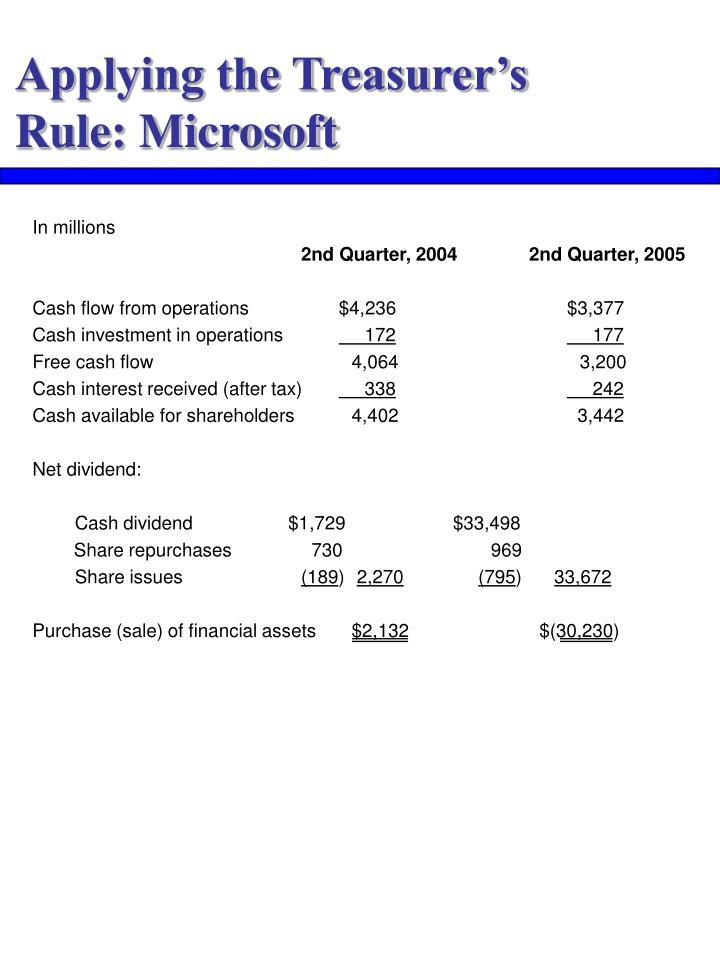 Applying the Treasurer's Rule: Microsoft