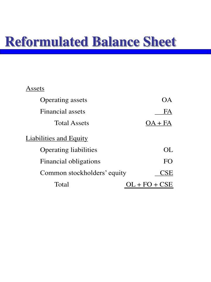 Reformulated Balance Sheet
