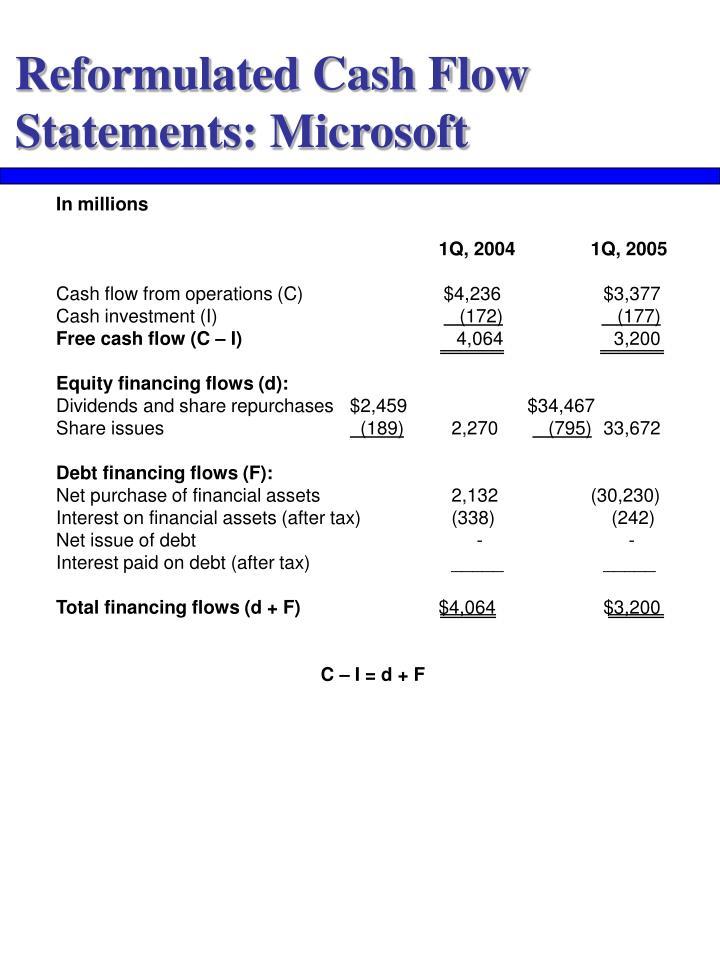 Reformulated Cash Flow Statements: Microsoft